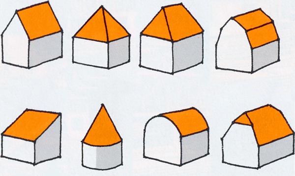 Tipi del tetto
