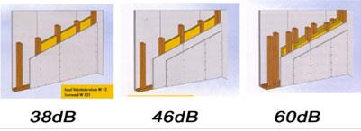 Casa immobiliare accessori pannelli isolanti acustici per pareti interne - Finestre isolamento acustico ...